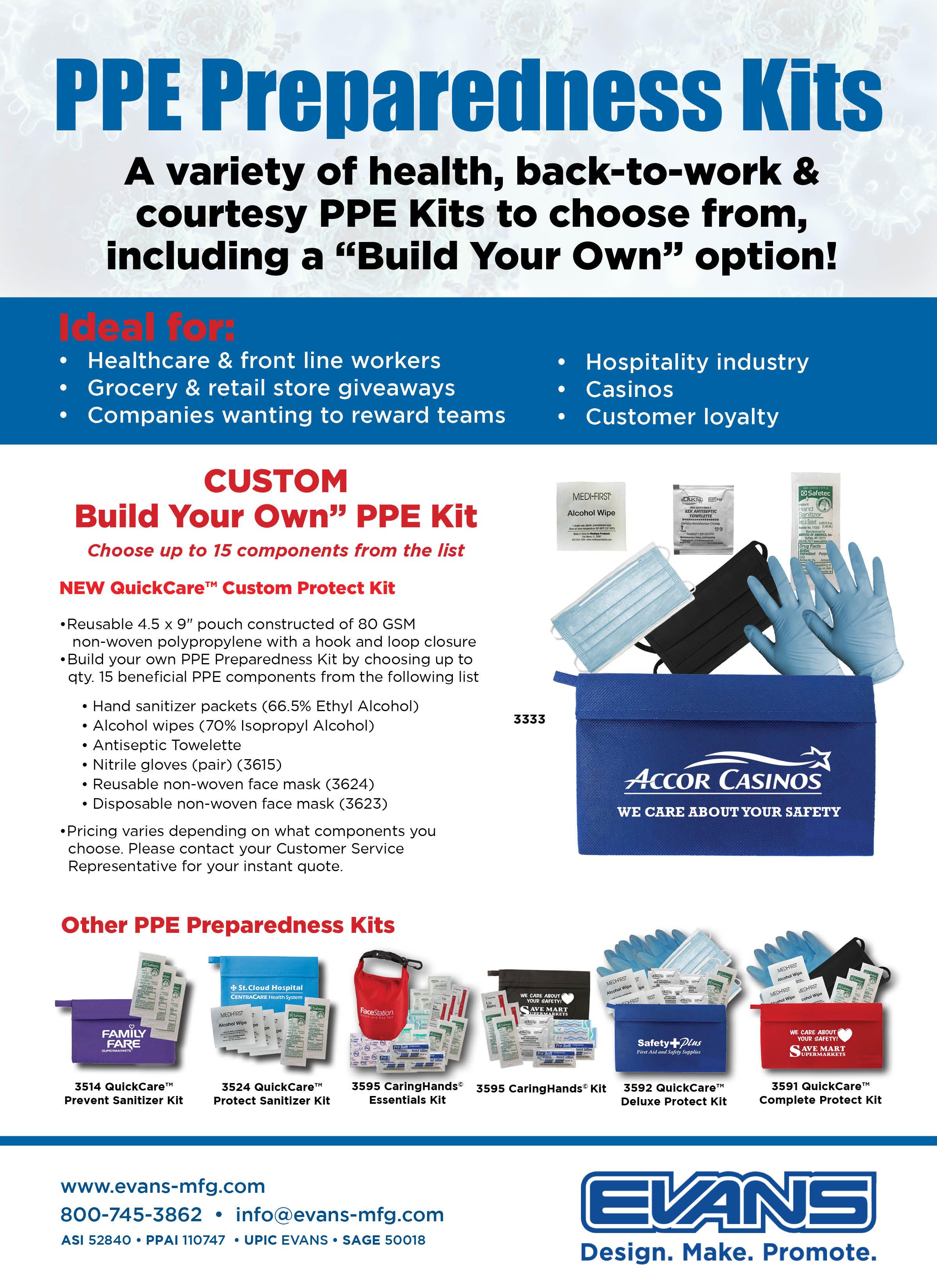 PPE Preparedness Kits